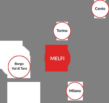 Sedi per i Trasporti in Italia: Melfi, Milano, Torino, Ferrara e Parma